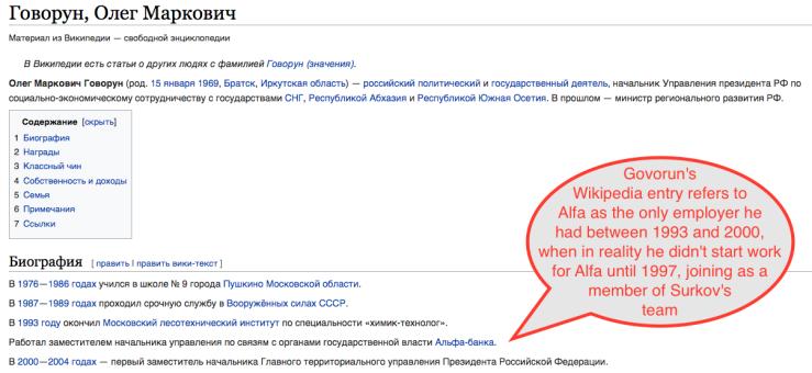 Govorun wikipedia